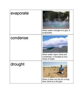 Weather Unit Vocab. Cards