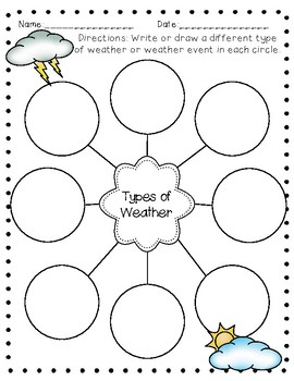 Weather Unit and STEM Activity