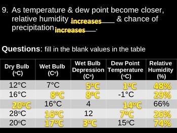 Weather Unit ppt notes