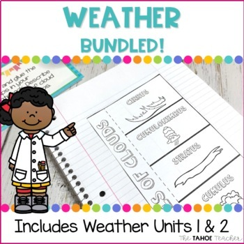 Weather Units Bundled!