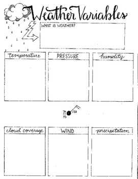Weather Variables Graphic Organizer