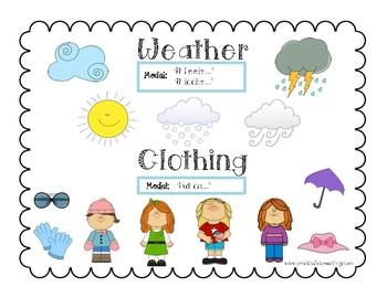 Weather Visual Sheet