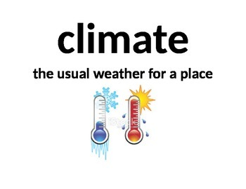 Weather Vocab