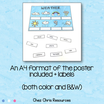 Weather Vocabulary - A Collaborative Poster