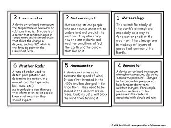 Weather Vocabulary Concept of the Day Cards Bundle