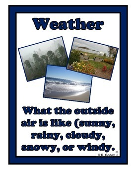 Weather Vocabulary (English Version)