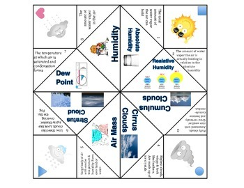 Weather Vocabulary Foldable Graphic Organizer
