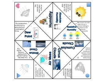 Weather Vocabulary Foldable Graphic Organizer