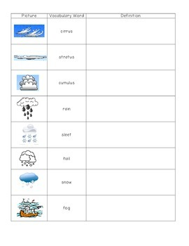 Weather Vocabulary Graphic Organizer