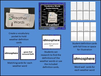 Weather Vocabulary Pocket Activity with Definition and Word Wall Cards