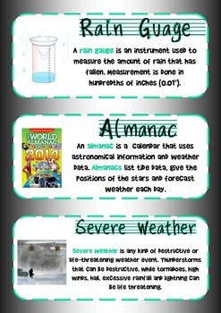 Weather – Vocabulary Posters