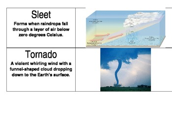 Weather Vocabulary Word Wall