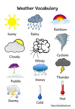 Weather Vocabulary And Worksheets For Grade 1 By Pixelthemes Tpt