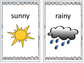 Weather VocabularyCards
