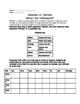 weather vs climate m m activity by the techie science lady tpt. Black Bedroom Furniture Sets. Home Design Ideas