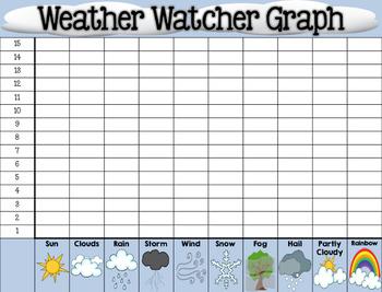 Weather Watcher (Beach Theme)