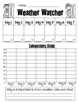 Weather Watcher Freebie - Track Weather Data Over 7 Days and Graph