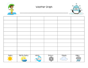 Weather Watchers Journal