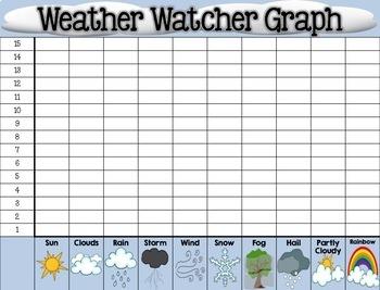 Weather Watchers (Owl Theme)
