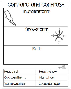 Weather ...Activities for the Primary Child!