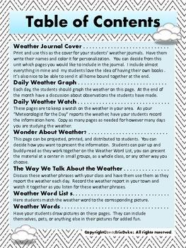 Weather Weather Weather