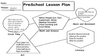 Weather Week Lesson Plan