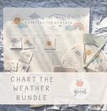 Weather Wheel + Weekly Weather Chart