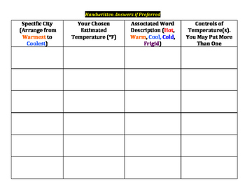 Weather: Atmospheric Temperature Changes LAB (Modified Segment of Full Version)
