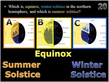 Weather, Winds, Seasons, Temperature Quiz Game