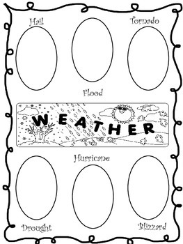 Weather Wizard Packet