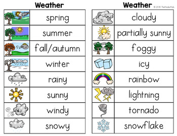 Weather Word List - Writing Center