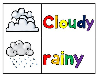 Weather Word Posters