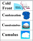 Weather and Water Cycle Illustrated Science Word Wall