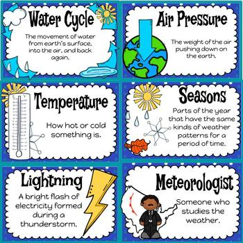 Weather Word Wall Packet