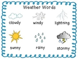 Weather Words Chart