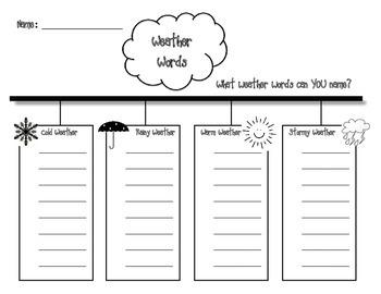Weather Vocabulary Words Graphic Organizer