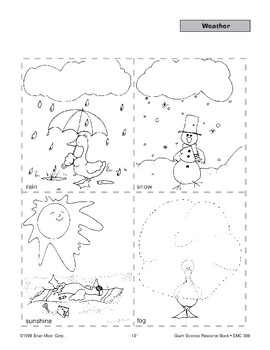 Weather Words and Pictures