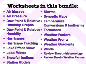 Weather Worksheets *EDITABLE BUNDLE*