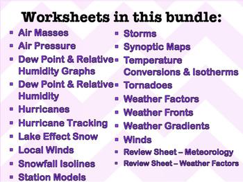 Weather Worksheets *EDITABLE BUNDLE*