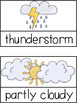Weather Write The Room Writing Activity