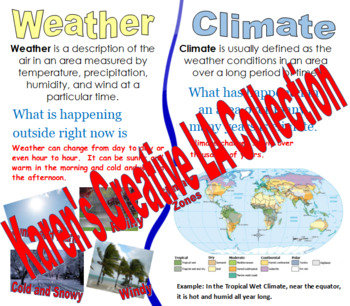 Weather and Climate 18 X 16 Poster