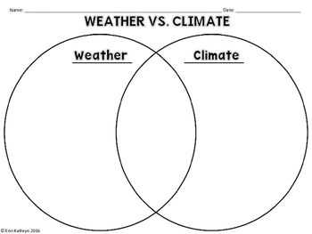 Weather and Climate Comparing & Contrasting Sorting Activity