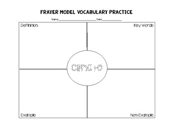 Weather and Climate Frayer Model