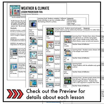 Weather and Climate Mega Bundle
