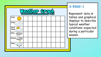 Weather and Climate (NGSS for Third Grade)