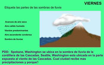 Weather and Climate Review - SPANISH VERSION