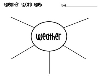 Weather and Climate Science