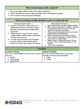 Weather and Climate - Third Grade