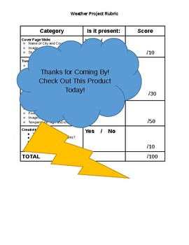 Weather and Climate Unit PowerPoint Project
