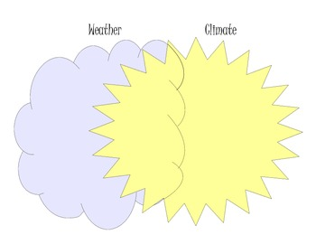 Weather and Climate Venn